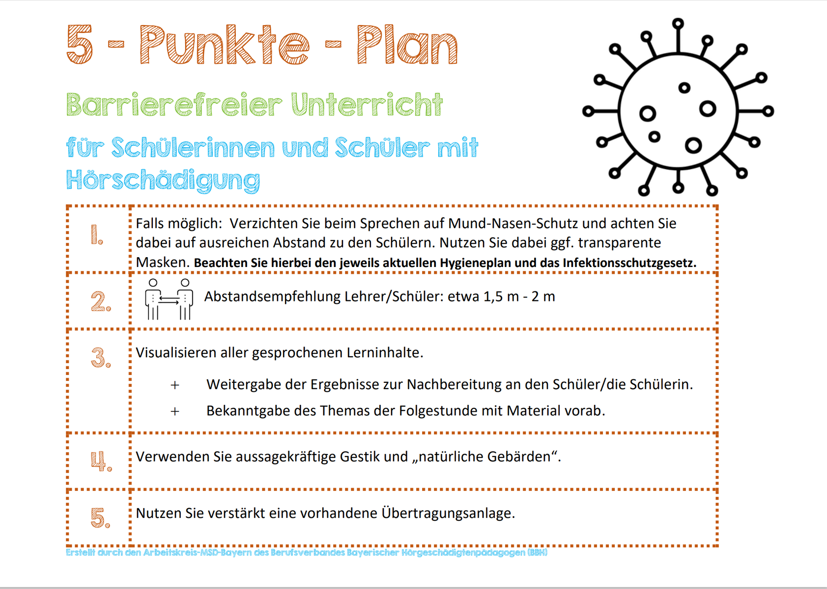 5 Punkte Plan