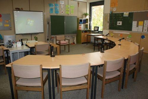 Klassenzimmer MS